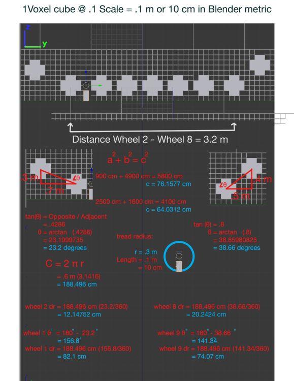 Tread calculations page 1