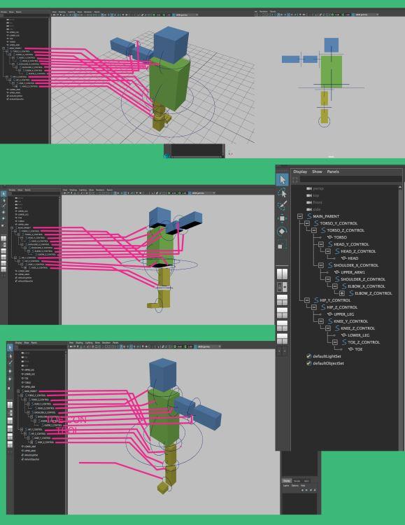 3D Animation Standards